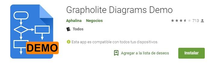 Apps para hacer cuadros sinópticos Grapholite Diagrams
