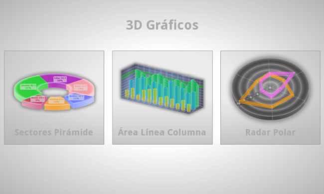 Aplicaciones para hacer gráficas, 3D Gráficos Pro