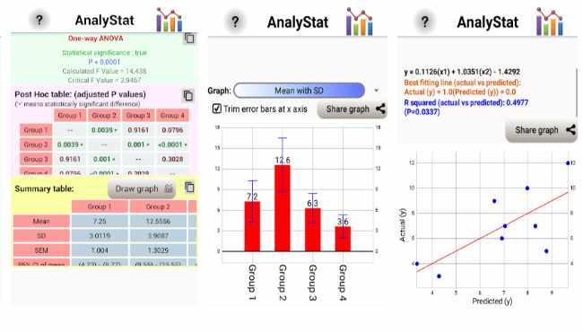 Aplicaciones para hacer gráficas, AnalyStat