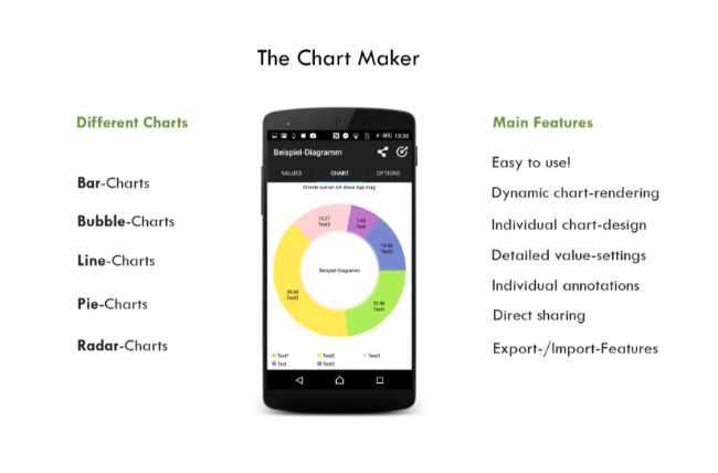 Aplicaciones para hacer gráficas, Creador de Gráficos